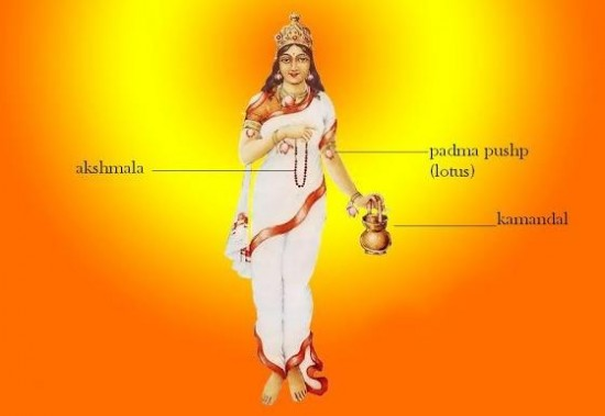 Jai Ho Maa Brahmancharini Ji – Maa Durga Second Avatar